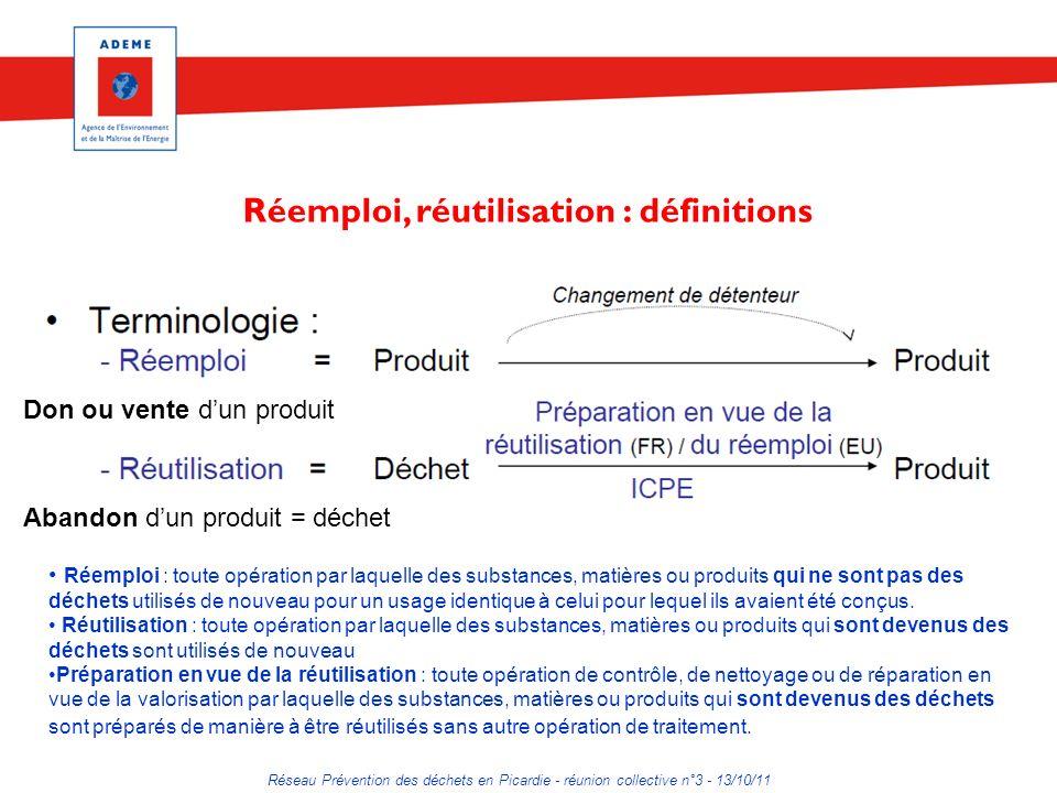 Réseau Prévention des déchets en Picardie - réunion collective n°3 - 13/10/11 Réemploi, réutilisation : définitions Réemploi : toute opération par laquelle des substances, matières ou produits qui ne sont pas des déchets utilisés de nouveau pour un usage identique à celui pour lequel ils avaient été conçus.