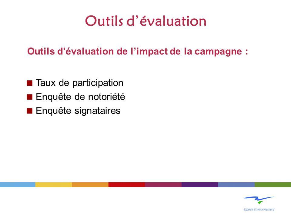 Outils dévaluation Taux de participation Enquête de notoriété Enquête signataires Outils dévaluation de limpact de la campagne :