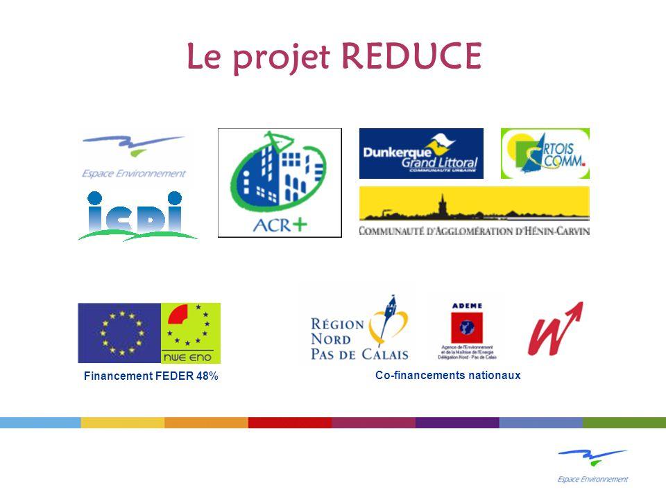 Le projet REDUCE Financement FEDER 48% Co-financements nationaux