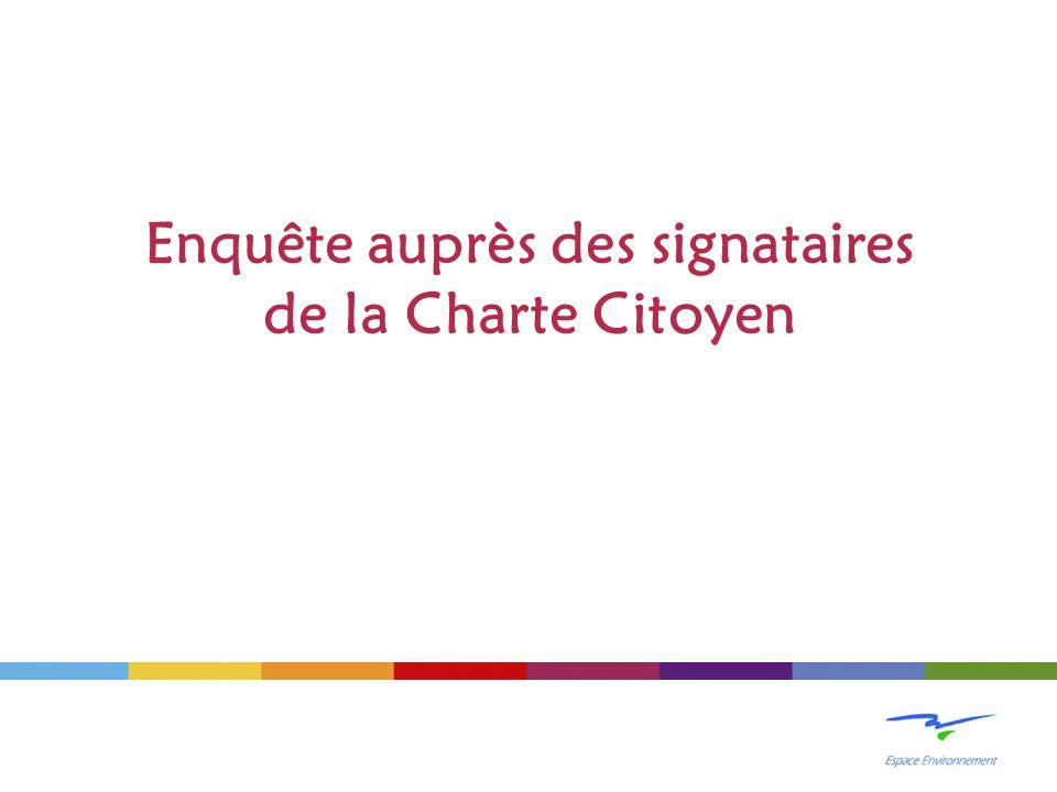 Enquête auprès des signataires de la Charte Citoyen