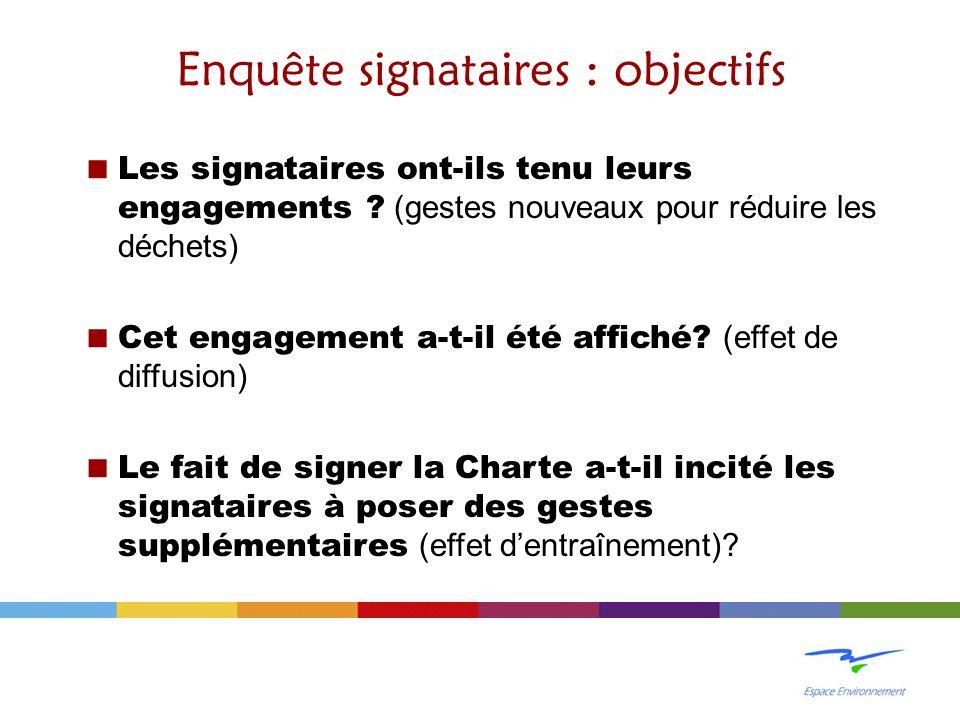 Enquête signataires : objectifs Les signataires ont-ils tenu leurs engagements .