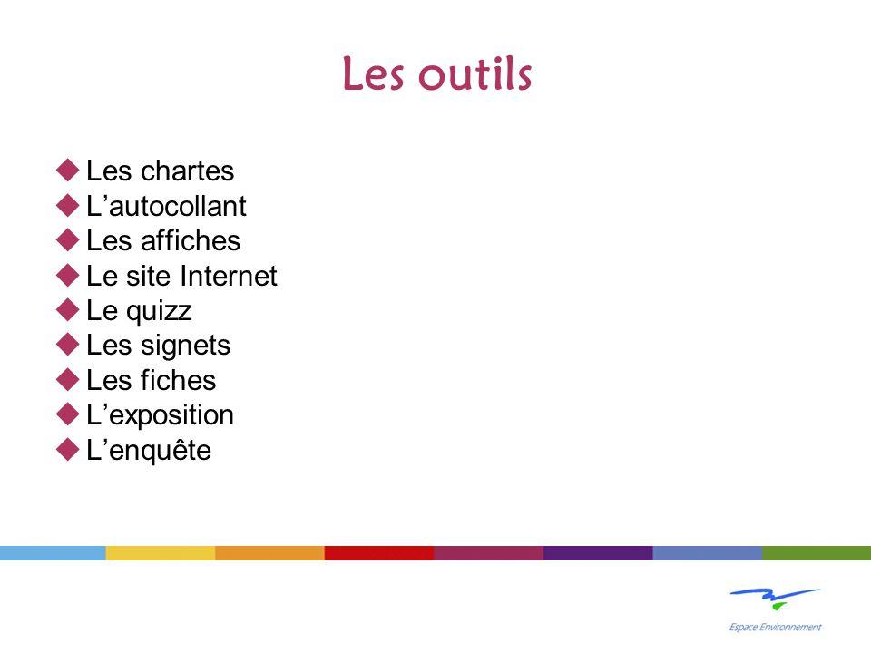 Les outils Les chartes Lautocollant Les affiches Le site Internet Le quizz Les signets Les fiches Lexposition Lenquête