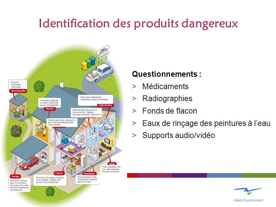 Identification des produits dangereux Questionnements : >Médicaments >Radiographies >Fonds de flacon >Eaux de rinçage des peintures à leau >Supports a