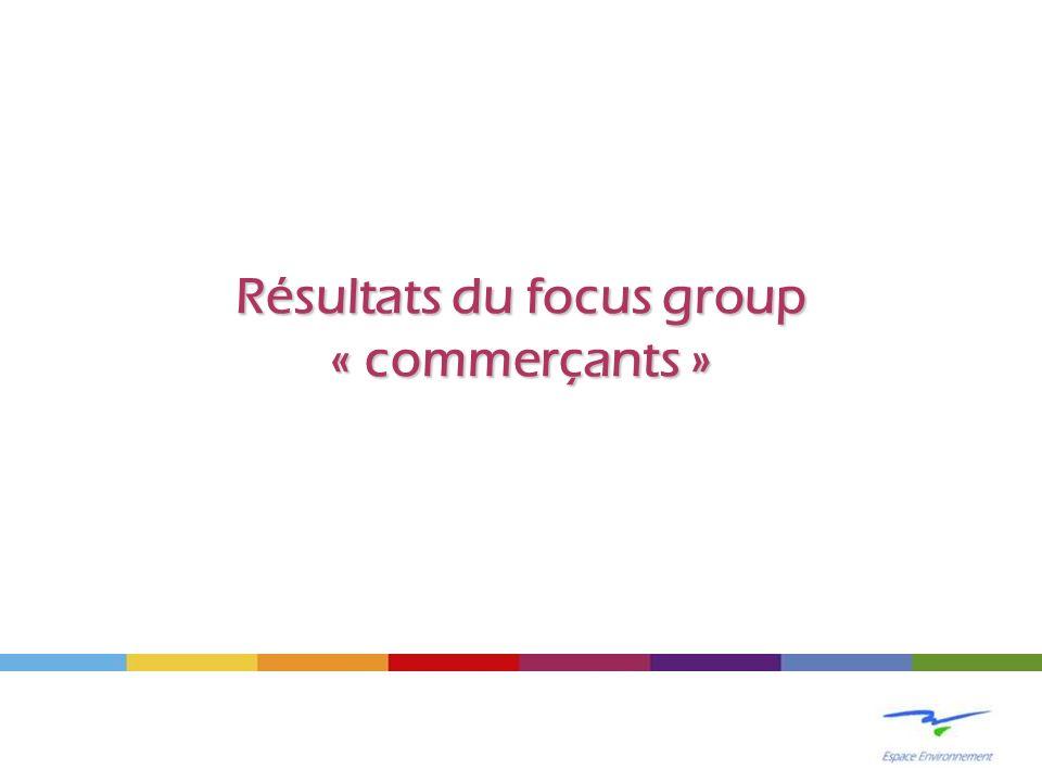 Résultats du focus group « commerçants »