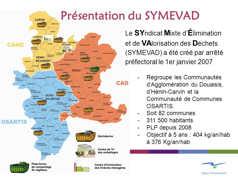 Le SY ndicat M ixte d É limination et de VA lorisation des D échets (SYMEVAD) a été créé par arrêté préfectoral le 1er janvier 2007 -Regroupe les Comm
