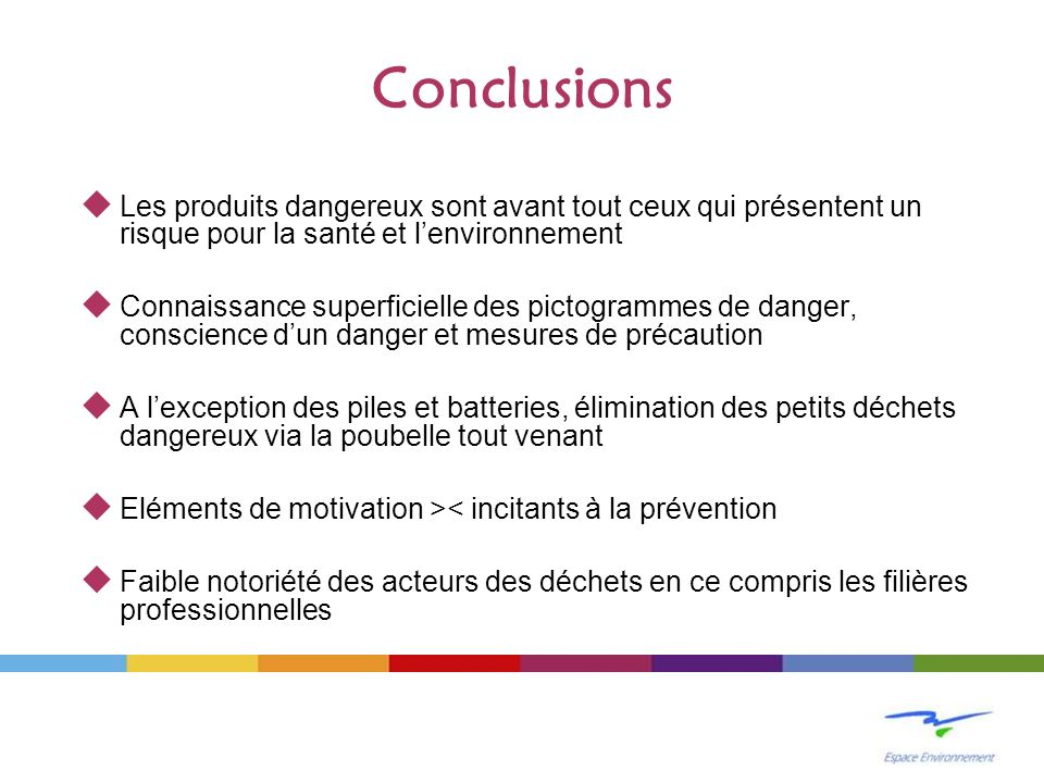 Conclusions Les produits dangereux sont avant tout ceux qui présentent un risque pour la santé et lenvironnement Connaissance superficielle des pictog