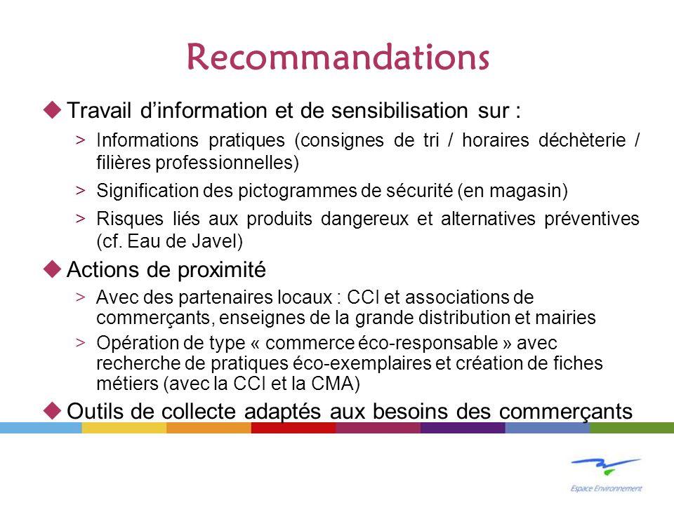 Recommandations Travail dinformation et de sensibilisation sur : >Informations pratiques (consignes de tri / horaires déchèterie / filières profession