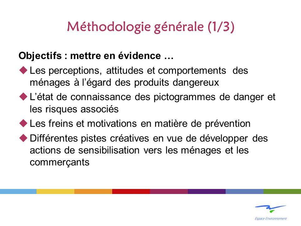 Méthodologie générale (1/3) Objectifs : mettre en évidence … Les perceptions, attitudes et comportements des ménages à légard des produits dangereux L