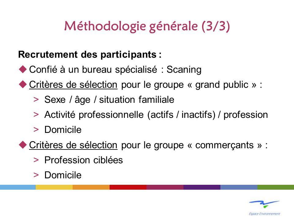 Méthodologie générale (3/3) Recrutement des participants : Confié à un bureau spécialisé : Scaning Critères de sélection pour le groupe « grand public
