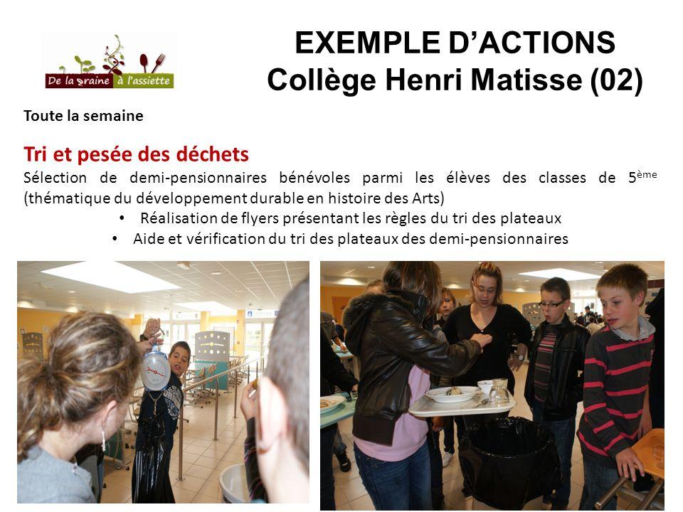 EXEMPLE DACTIONS Collège Henri Matisse (02) Toute la semaine Tri et pesée des déchets Sélection de demi-pensionnaires bénévoles parmi les élèves des c