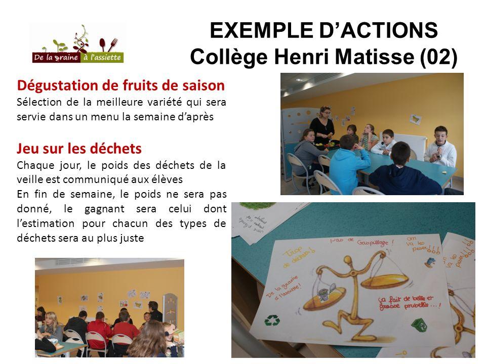 EXEMPLE DACTIONS Collège Henri Matisse (02) Dégustation de fruits de saison Sélection de la meilleure variété qui sera servie dans un menu la semaine