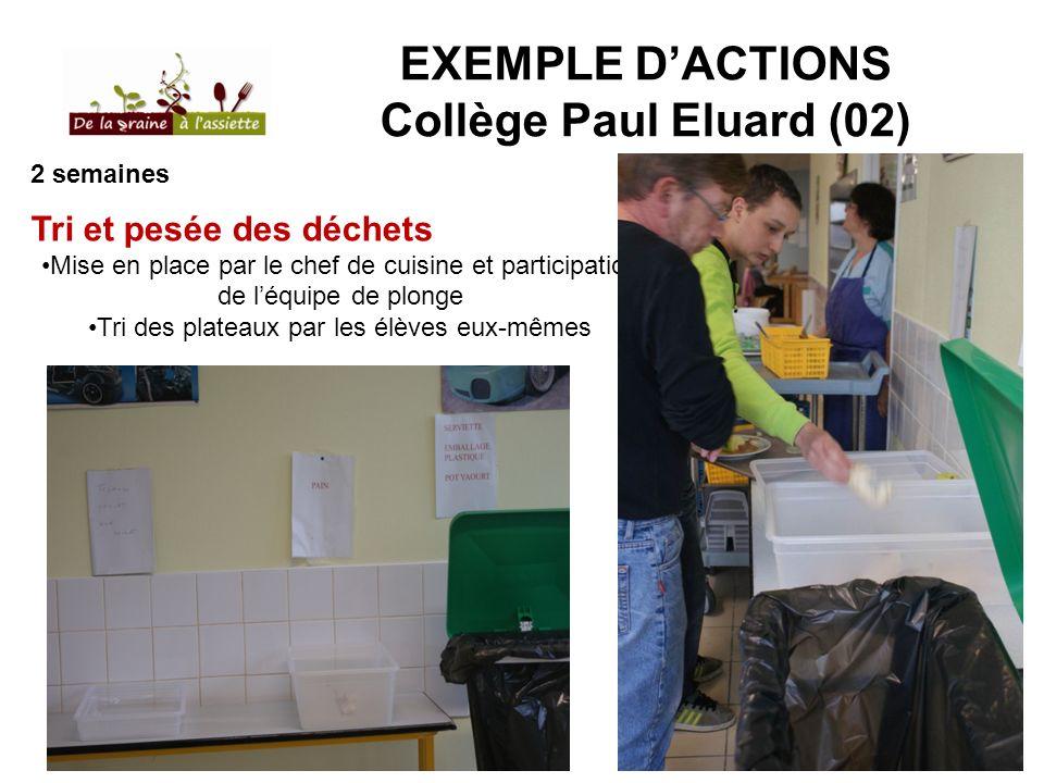EXEMPLE DACTIONS Collège Paul Eluard (02) 2 semaines Tri et pesée des déchets Mise en place par le chef de cuisine et participation de léquipe de plon
