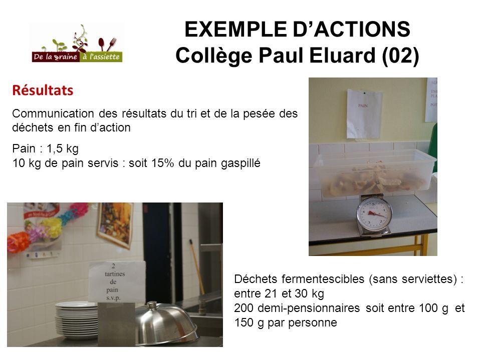 EXEMPLE DACTIONS Collège Paul Eluard (02) Résultats Communication des résultats du tri et de la pesée des déchets en fin daction Pain : 1,5 kg 10 kg d