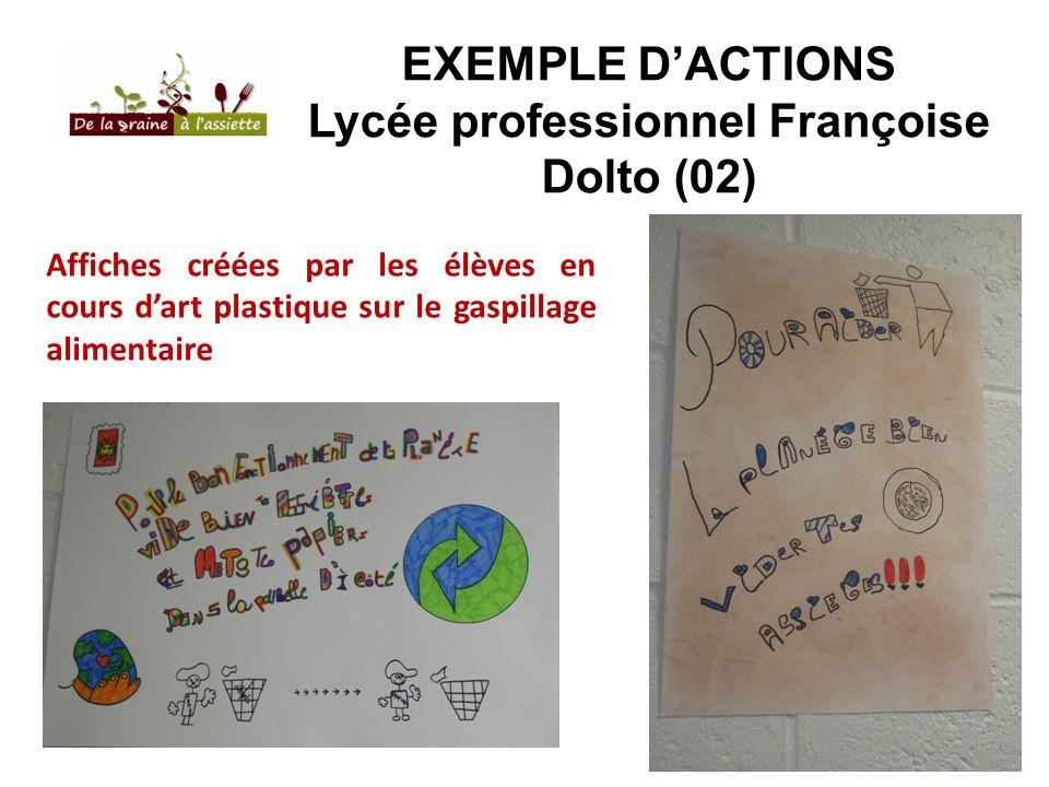 EXEMPLE DACTIONS Lycée professionnel Françoise Dolto (02) Affiches créées par les élèves en cours dart plastique sur le gaspillage alimentaire Action