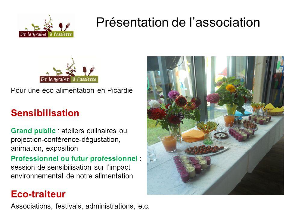Pour une éco-alimentation en Picardie Sensibilisation Grand public : ateliers culinaires ou projection-conférence-dégustation, animation, exposition P