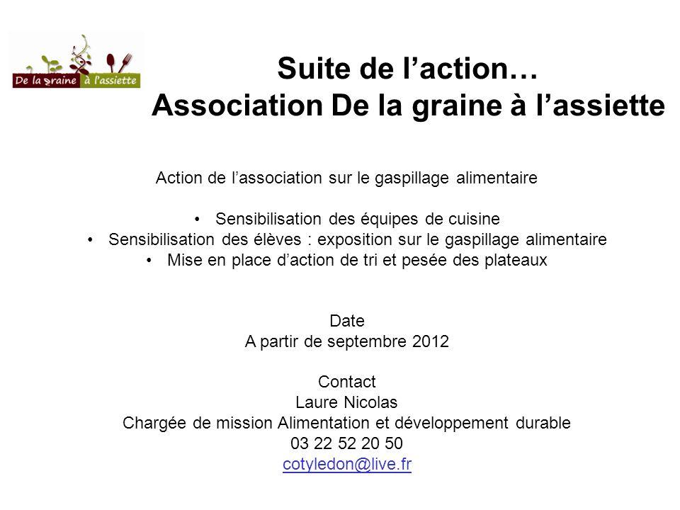 Suite de laction… Association De la graine à lassiette Action de lassociation sur le gaspillage alimentaire Sensibilisation des équipes de cuisine Sen