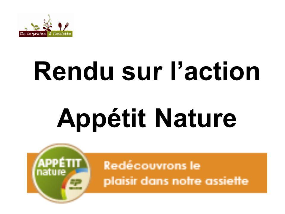 Rendu sur laction Appétit Nature