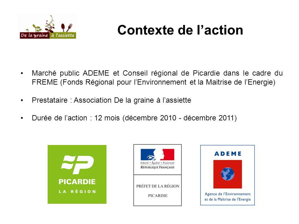 Contexte de laction Marché public ADEME et Conseil régional de Picardie dans le cadre du FREME (Fonds Régional pour lEnvironnement et la Maitrise de l