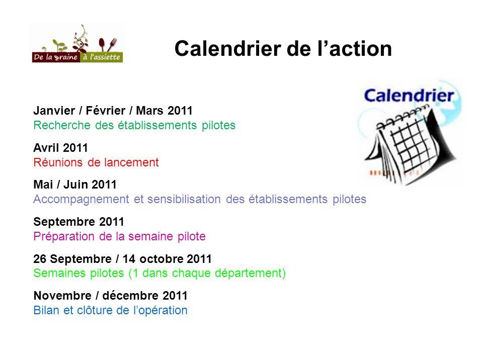Calendrier de laction Janvier / Février / Mars 2011 Recherche des établissements pilotes Avril 2011 Réunions de lancement Mai / Juin 2011 Accompagneme