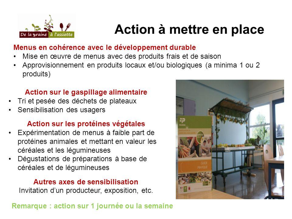 Action à mettre en place Menus en cohérence avec le développement durable Mise en œuvre de menus avec des produits frais et de saison Approvisionnemen