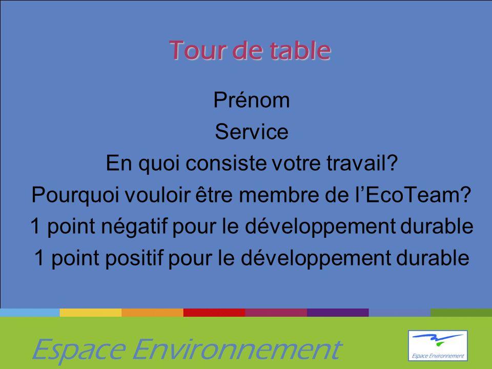 Espace Environnement Tour de table Prénom Service En quoi consiste votre travail.