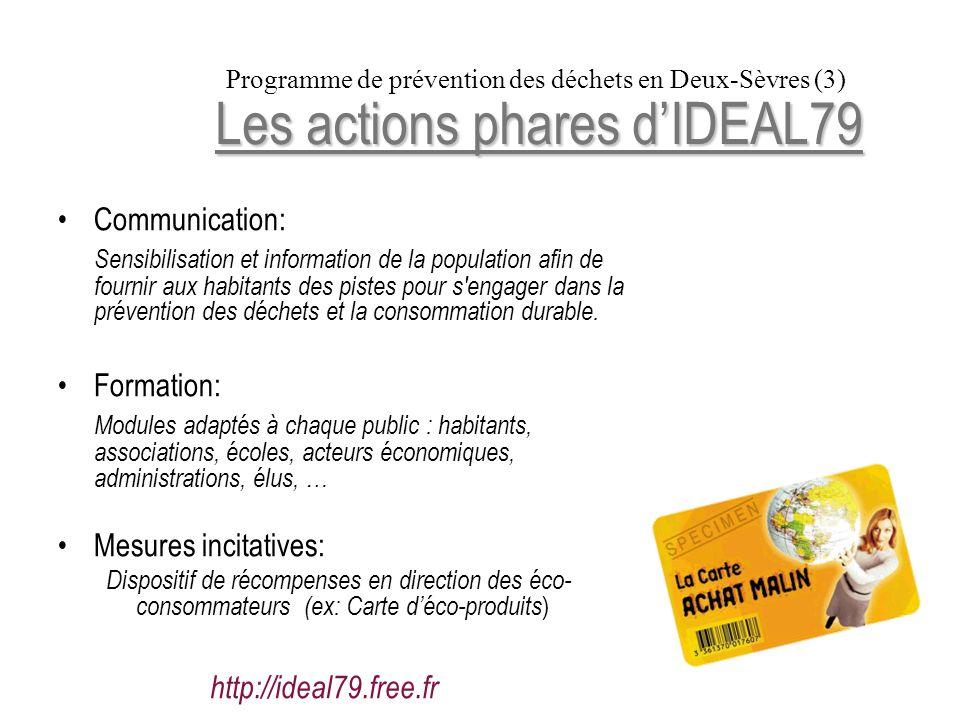 Les actions phares dIDEAL79 Communication: Sensibilisation et information de la population afin de fournir aux habitants des pistes pour s'engager dan