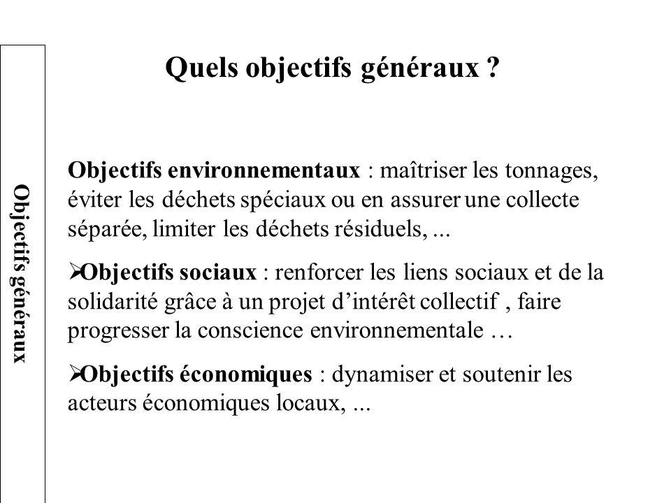 Quels objectifs généraux ? Objectifs environnementaux : maîtriser les tonnages, éviter les déchets spéciaux ou en assurer une collecte séparée, limite