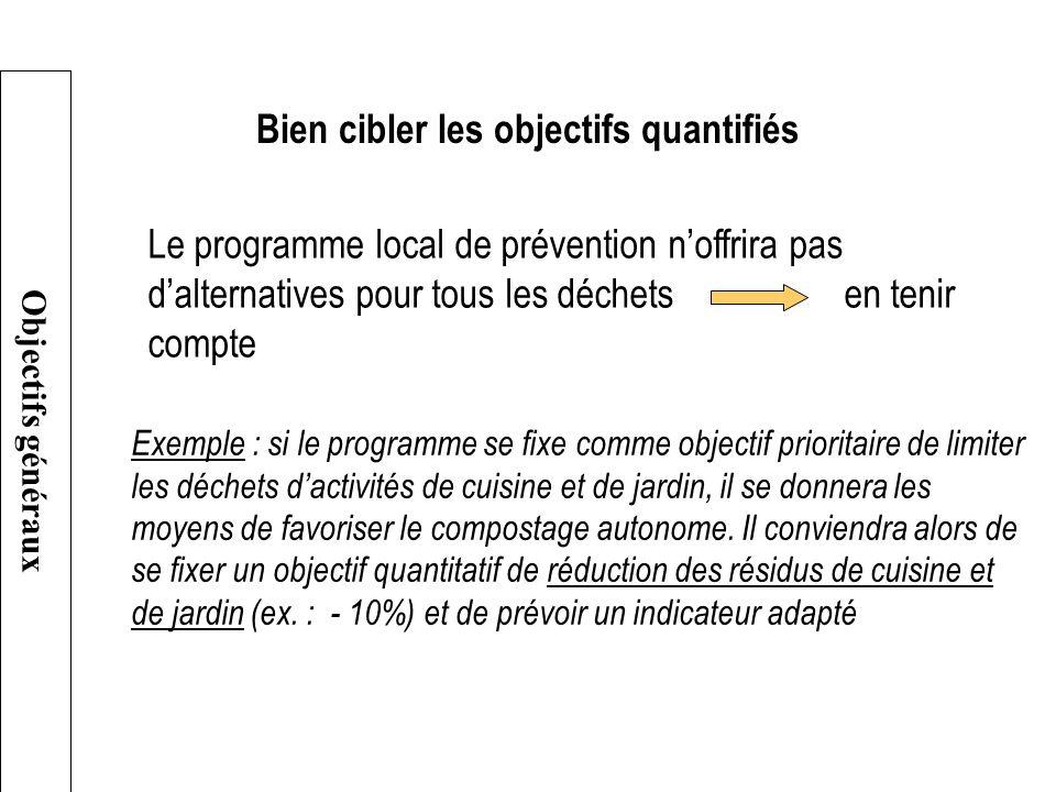 Bien cibler les objectifs quantifiés Le programme local de prévention noffrira pas dalternatives pour tous les déchets en tenir compte Exemple : si le