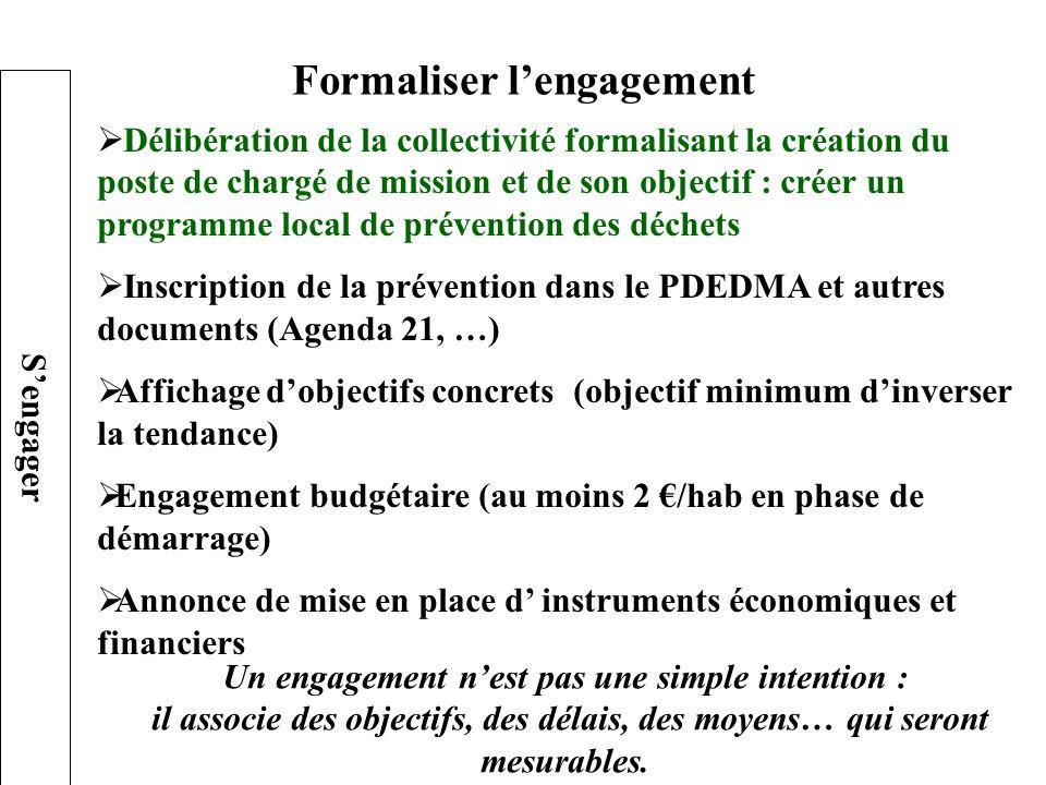 Délibération de la collectivité formalisant la création du poste de chargé de mission et de son objectif : créer un programme local de prévention des