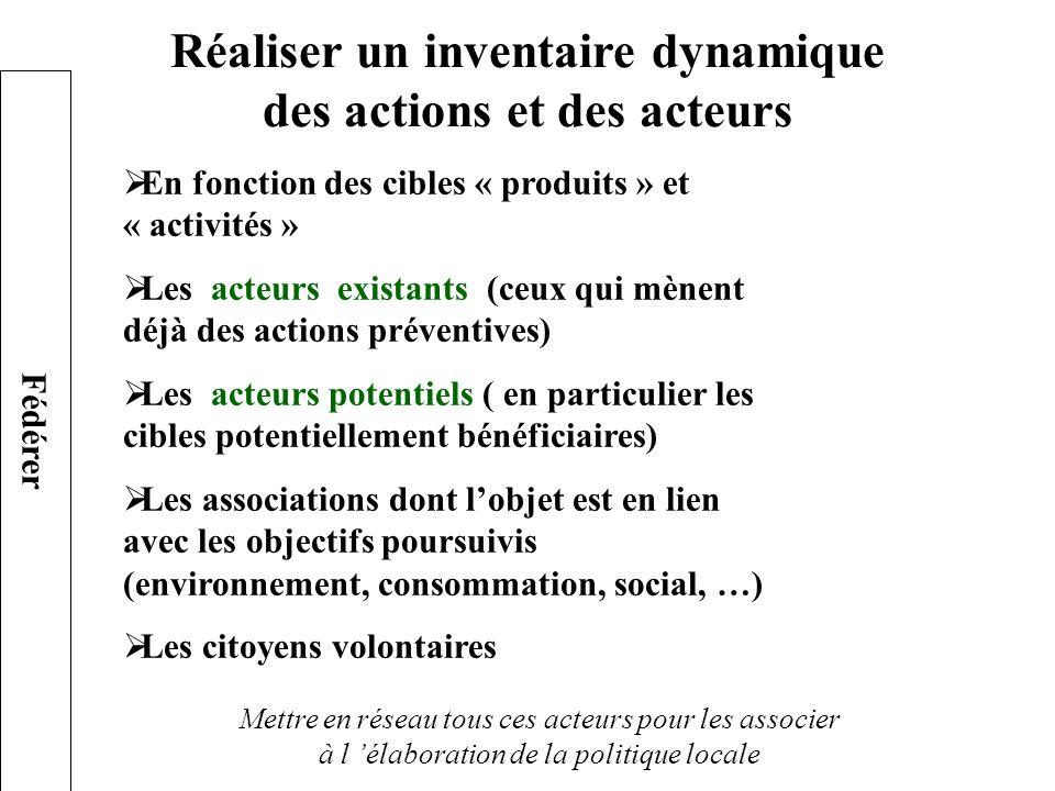 Réaliser un inventaire dynamique des actions et des acteurs En fonction des cibles « produits » et « activités » Les acteurs existants (ceux qui mènen