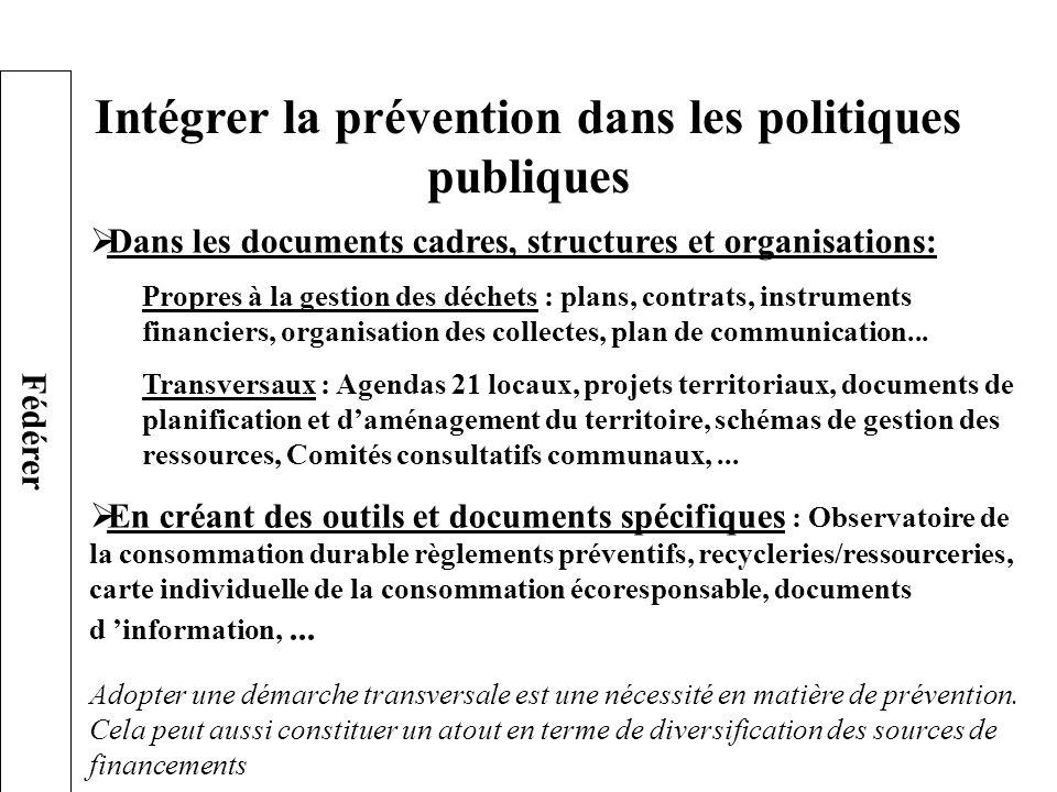 Intégrer la prévention dans les politiques publiques Dans les documents cadres, structures et organisations: Propres à la gestion des déchets : plans,