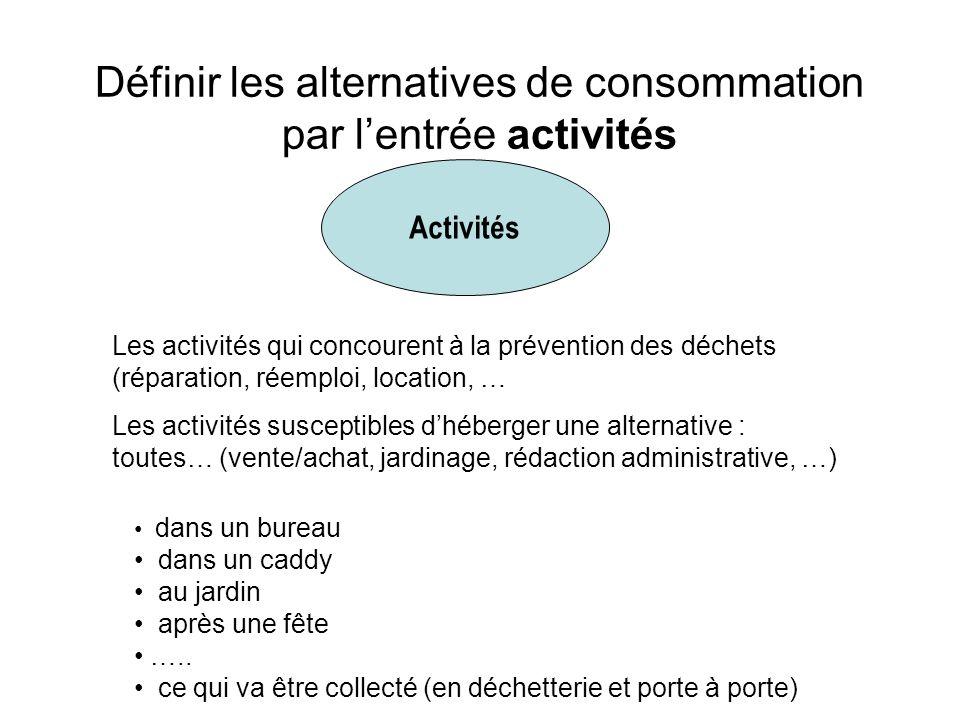 Définir les alternatives de consommation par lentrée activités Activités Les activités qui concourent à la prévention des déchets (réparation, réemplo
