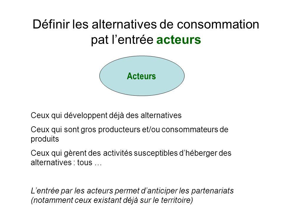 Définir les alternatives de consommation pat lentrée acteurs Acteurs Ceux qui développent déjà des alternatives Ceux qui sont gros producteurs et/ou c