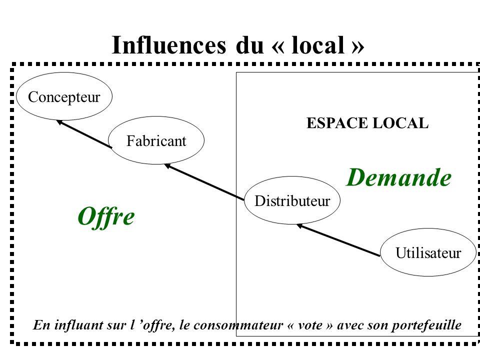 Influences du « local » Concepteur Fabricant Distributeur Utilisateur ESPACE LOCAL En influant sur l offre, le consommateur « vote » avec son portefeu