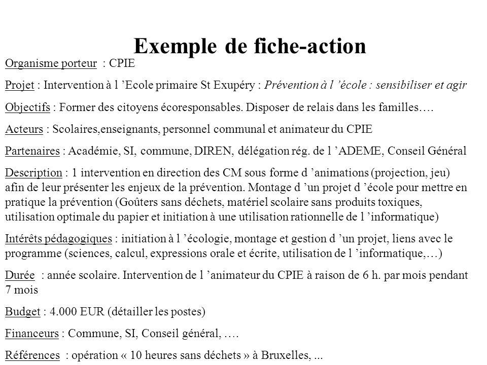 Exemple de fiche-action Organisme porteur : CPIE Projet : Intervention à l Ecole primaire St Exupéry : Prévention à l école : sensibiliser et agir Obj