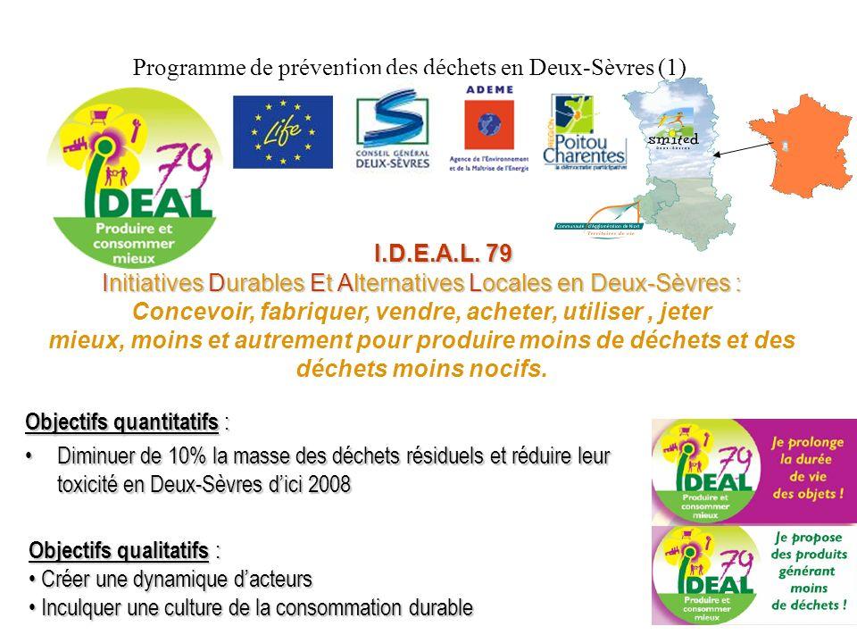 Programme de prévention des déchets en Deux-Sèvres (1) I.D.E.A.L. 79 I.D.E.A.L. 79 Initiatives Durables Et Alternatives Locales en Deux-Sèvres : Conce