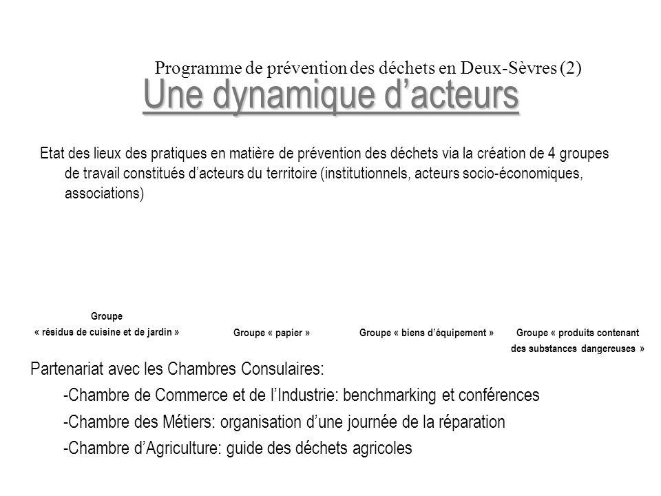 Programme de prévention des déchets en Deux-Sèvres (2) Une dynamique dacteurs Etat des lieux des pratiques en matière de prévention des déchets via la
