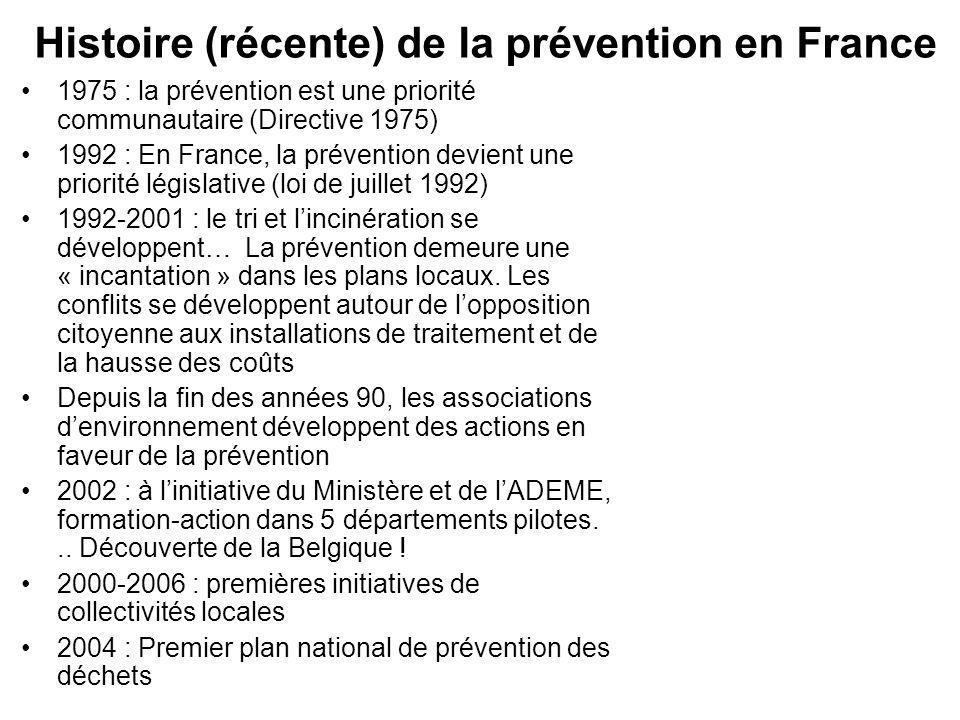 Histoire (récente) de la prévention en France 1975 : la prévention est une priorité communautaire (Directive 1975) 1992 : En France, la prévention devient une priorité législative (loi de juillet 1992) 1992-2001 : le tri et lincinération se développent… La prévention demeure une « incantation » dans les plans locaux.