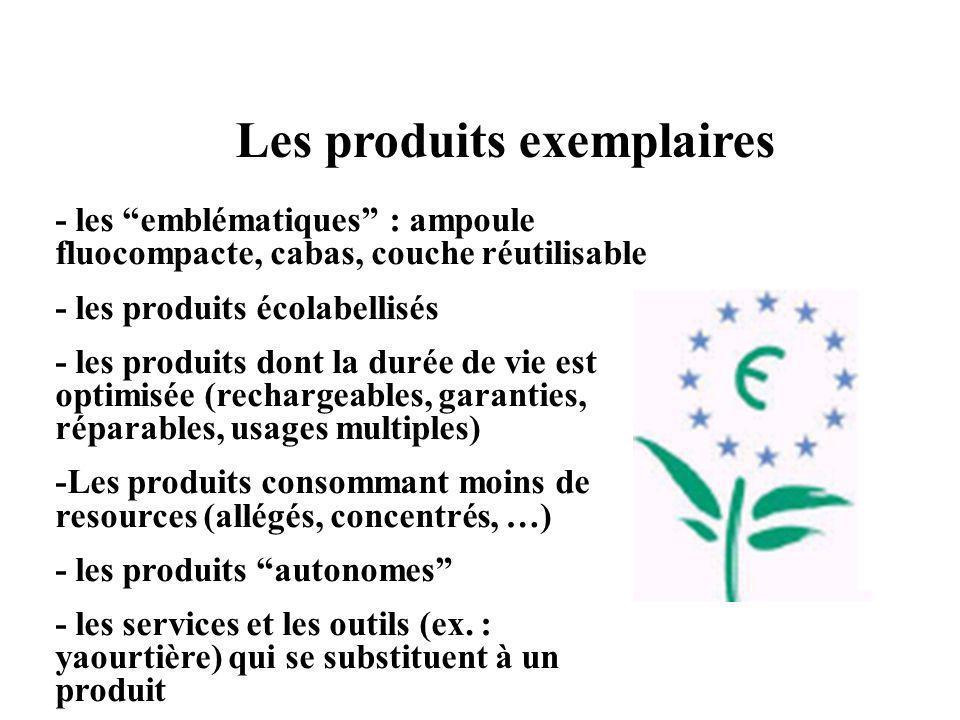 Les produits exemplaires - les emblématiques : ampoule fluocompacte, cabas, couche réutilisable - les produits écolabellisés - les produits dont la du