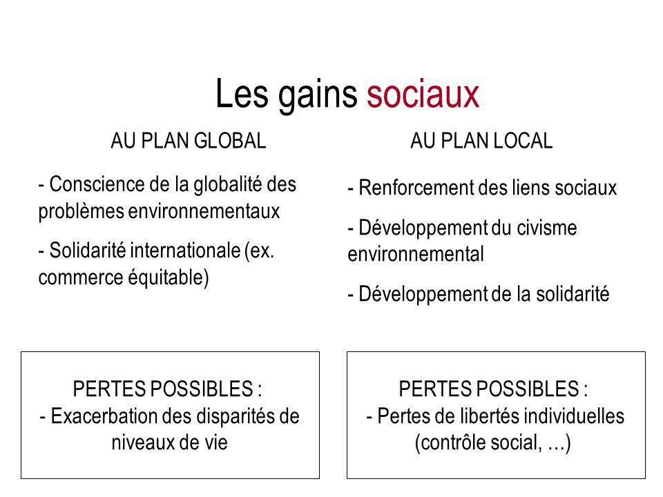 Les gains sociaux AU PLAN GLOBALAU PLAN LOCAL - Conscience de la globalité des problèmes environnementaux - Solidarité internationale (ex. commerce éq