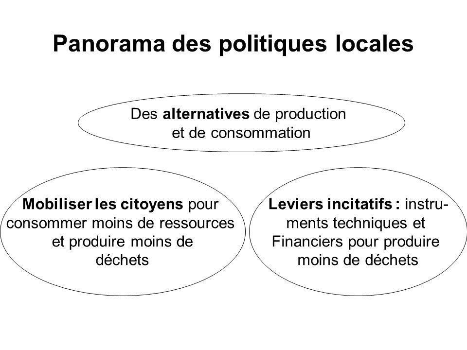 Des alternatives de production et de consommation Leviers incitatifs : instru- ments techniques et Financiers pour produire moins de déchets Mobiliser