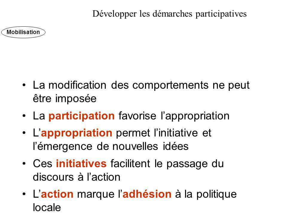 La modification des comportements ne peut être imposée La participation favorise lappropriation Lappropriation permet linitiative et lémergence de nou