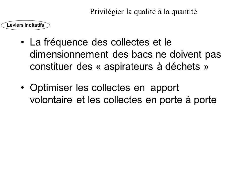 La fréquence des collectes et le dimensionnement des bacs ne doivent pas constituer des « aspirateurs à déchets » Optimiser les collectes en apport volontaire et les collectes en porte à porte Leviers incitatifs Privilégier la qualité à la quantité