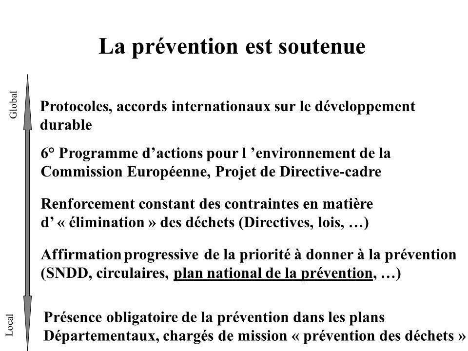 La prévention est soutenue Global Local Protocoles, accords internationaux sur le développement durable 6° Programme dactions pour l environnement de la Commission Européenne, Projet de Directive-cadre Renforcement constant des contraintes en matière d « élimination » des déchets (Directives, lois, …) Affirmation progressive de la priorité à donner à la prévention (SNDD, circulaires, plan national de la prévention, …) Présence obligatoire de la prévention dans les plans Départementaux, chargés de mission « prévention des déchets »