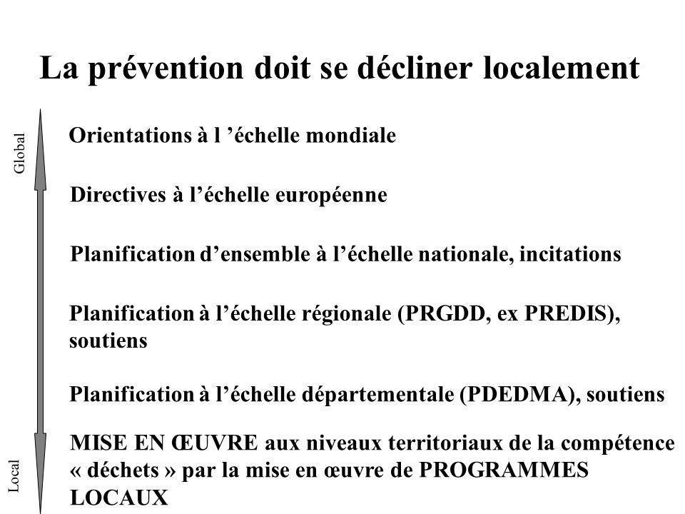 La prévention doit se décliner localement Global Local Orientations à l échelle mondiale Directives à léchelle européenne Planification densemble à léchelle nationale, incitations MISE EN ŒUVRE aux niveaux territoriaux de la compétence « déchets » par la mise en œuvre de PROGRAMMES LOCAUX Planification à léchelle départementale (PDEDMA), soutiens Planification à léchelle régionale (PRGDD, ex PREDIS), soutiens