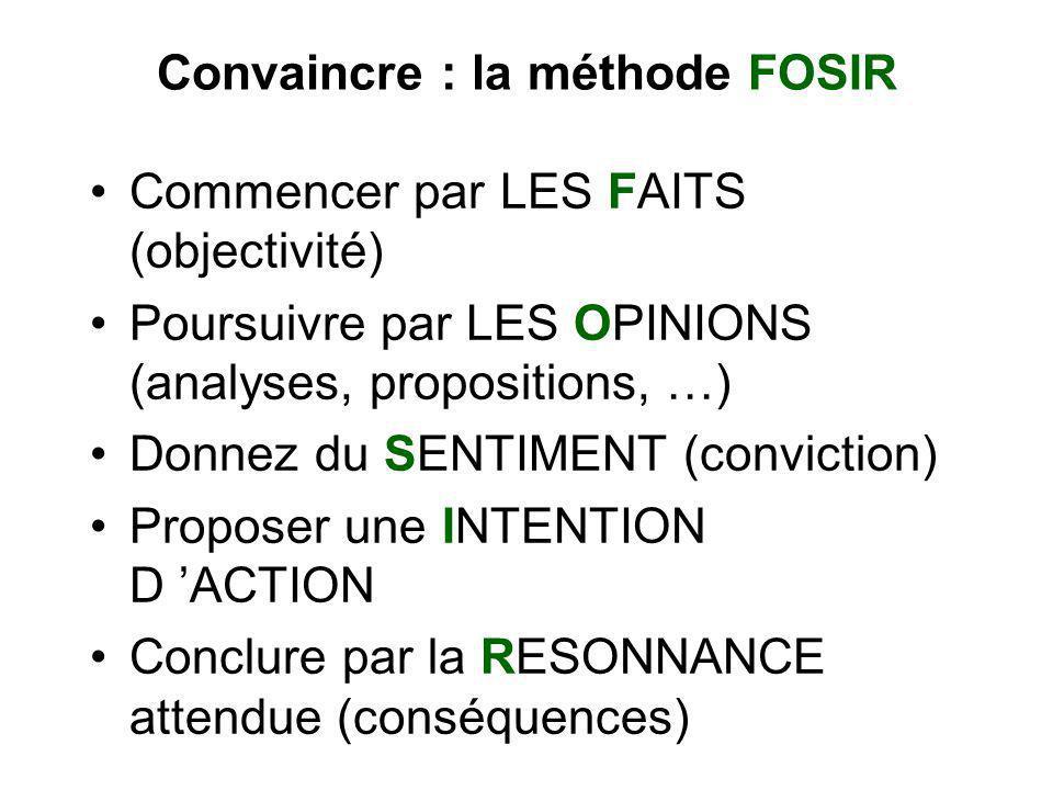 Convaincre : la méthode FOSIR Commencer par LES FAITS (objectivité) Poursuivre par LES OPINIONS (analyses, propositions, …) Donnez du SENTIMENT (conviction) Proposer une INTENTION D ACTION Conclure par la RESONNANCE attendue (conséquences)