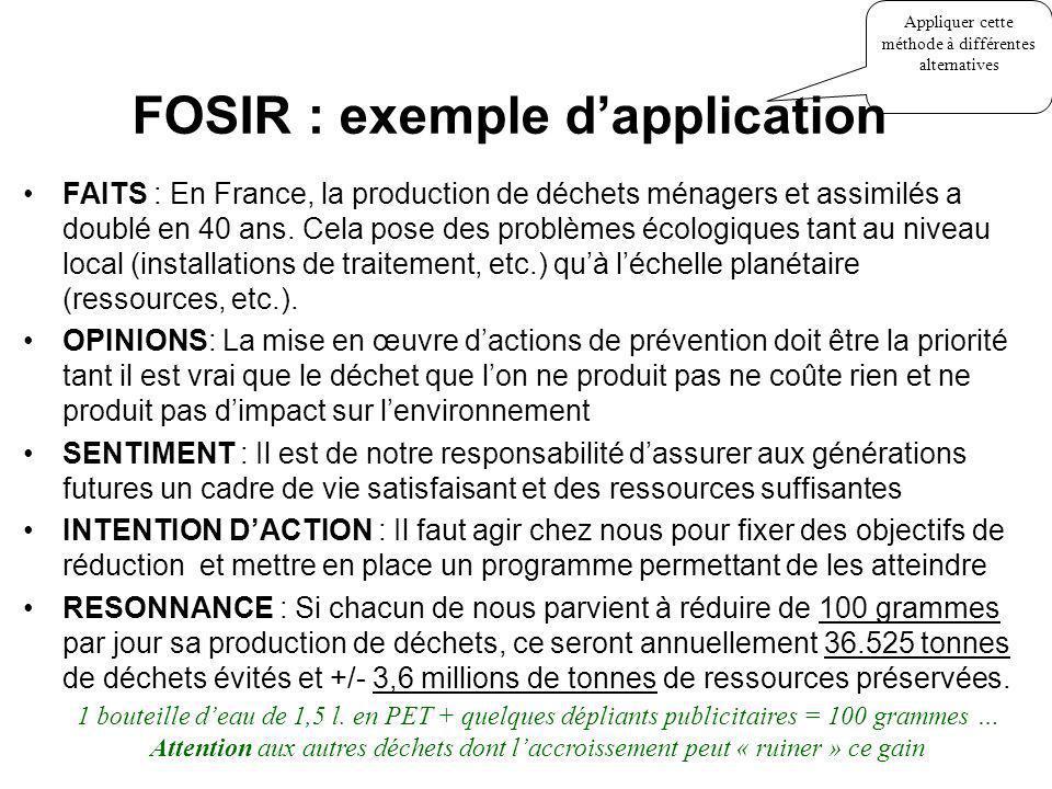 FOSIR : exemple dapplication FAITS : En France, la production de déchets ménagers et assimilés a doublé en 40 ans. Cela pose des problèmes écologiques