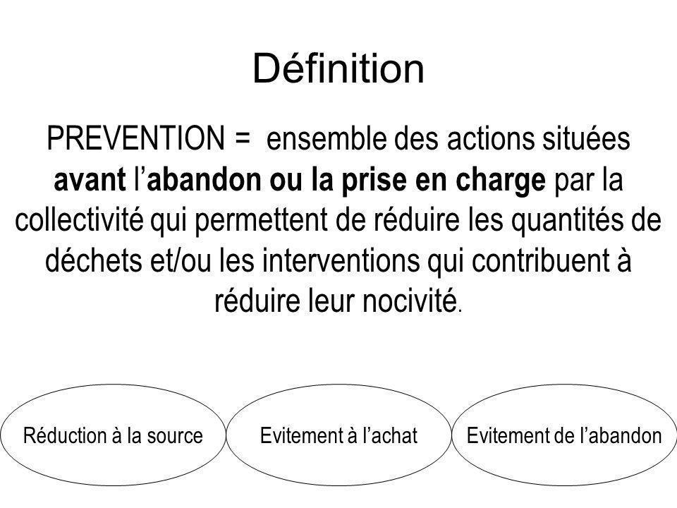 Définition PREVENTION = ensemble des actions situées avant l abandon ou la prise en charge par la collectivité qui permettent de réduire les quantités