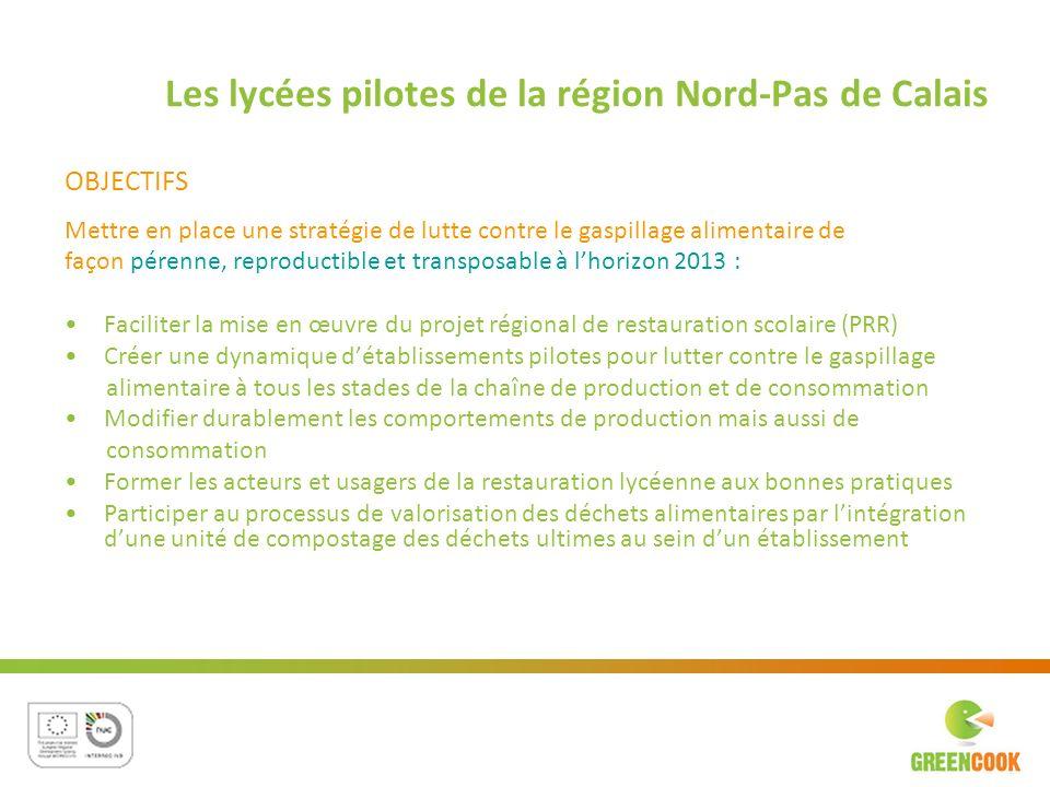 Les lycées pilotes de la région Nord-Pas de Calais OBJECTIFS Mettre en place une stratégie de lutte contre le gaspillage alimentaire de façon pérenne,