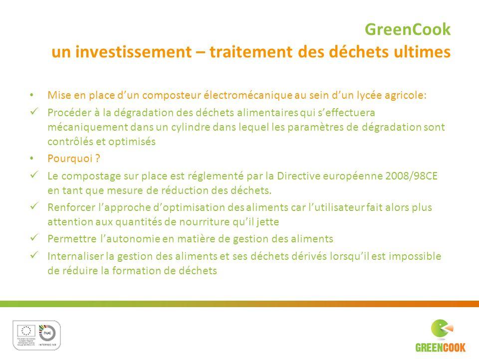 GreenCook un investissement – traitement des déchets ultimes Mise en place dun composteur électromécanique au sein dun lycée agricole: Procéder à la d